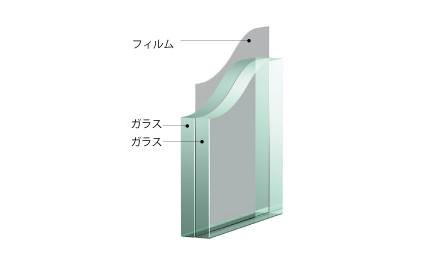 防犯・防炎ガラス