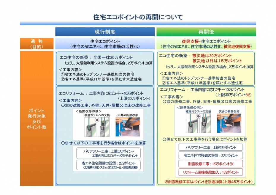 jyutakuecopoint_page001