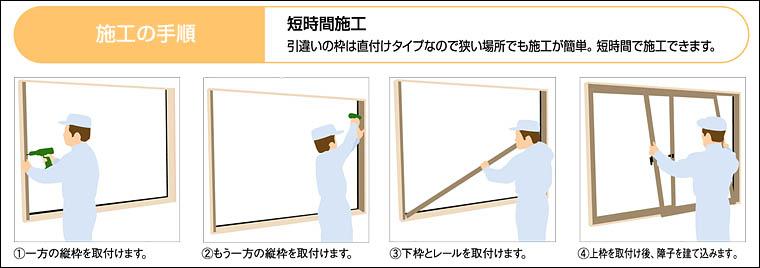 施工の手順